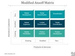 Modified Ansoff Matrix Ppt PowerPoint Presentation Background Image