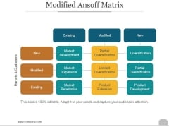 Modified Ansoff Matrix Ppt PowerPoint Presentation Graphics