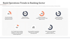 Modifying Banking Functionalities Bank Operations Trends In Banking Sector Professional PDF