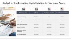 Modifying Banking Functionalities Budget For Implementing Digital Solution To Functional Areas Microsoft PDF