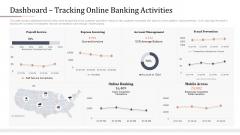 Modifying Banking Functionalities Dashboard Tracking Online Banking Activities Background PDF