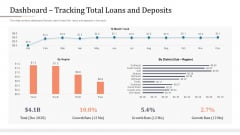 Modifying Banking Functionalities Dashboard Tracking Total Loans And Deposits Icons PDF