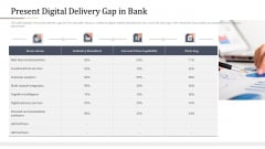 Modifying Banking Functionalities Present Digital Delivery Gap In Bank Designs PDF