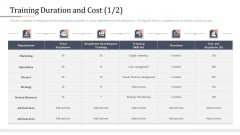 Modifying Banking Functionalities Training Duration And Cost Department Ideas PDF