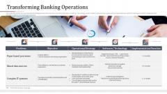 Modifying Banking Functionalities Transforming Banking Operations Themes PDF