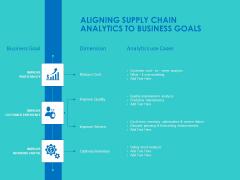 Modifying Supply Chain Digitally Aligning Supply Chain Analytics To Business Goals Ppt PowerPoint Presentation Summary Graphics Tutorials PDF