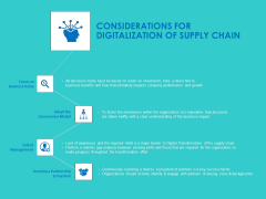 Modifying Supply Chain Digitally Considerations For Digitalization Of Supply Chain Ppt PowerPoint Presentation Styles Graphics Download PDF