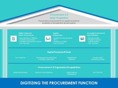 Modifying Supply Chain Digitally Digitizing The Procurement Function Ppt PowerPoint Presentation Portfolio Professional PDF