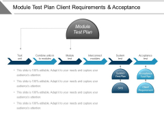 Module Test Plan Client Requirements And Acceptance Ppt PowerPoint Presentation Infographics Structure
