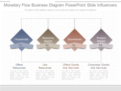 Monetary Flow Business Diagram Powerpoint Slide Influencers