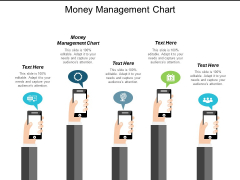 Money Management Chart Ppt Powerpoint Presentation Icon Designs Cpb