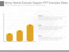 Money Market Example Diagram Ppt Examples Slides