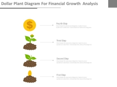 Money Plant Diagram For Dollar Growth Powerpoint Slides