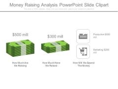 Money Raising Analysis Powerpoint Slide Clipart