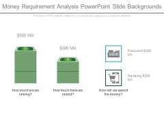 Money Requirement Analysis Powerpoint Slide Backgrounds