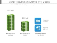 Money Requirement Analysis Ppt Design