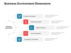 Moneymaking Circumstance Business Environment Dimensions Ppt Layouts Example PDF