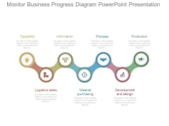 Monitor Business Progress Diagram Powerpoint Presentation