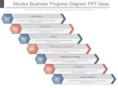 Monitor Business Progress Diagram Ppt Ideas