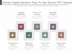Monitor Digital Behavior Pass To Tele Service Ppt Sample