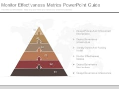 Monitor Effectiveness Metrics Powerpoint Guide