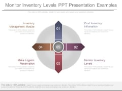 Monitor Inventory Levels Ppt Presentation Examples