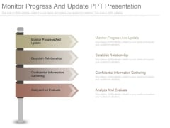 Monitor Progress And Update Ppt Presentation
