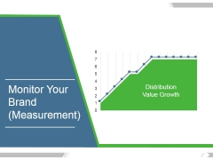 Monitor Your Brand Measurement Ppt PowerPoint Presentation Examples
