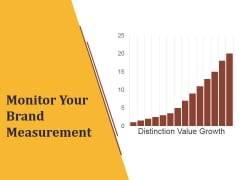 Monitor Your Brand Measurement Ppt PowerPoint Presentation Slides