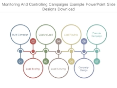 Monitoring And Controlling Campaigns Example Powerpoint Slide Designs Download