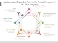 Monitoring And Controlling Process For Project Management Ppt Slide Templates
