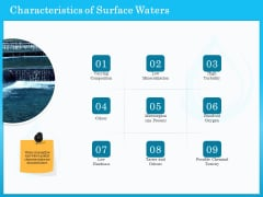 Monitoring And Evaluating Water Quality Characteristics Of Surface Waters Ppt PowerPoint Presentation Outline Inspiration PDF