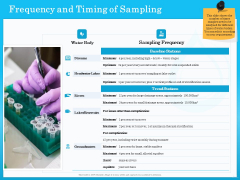 Monitoring And Evaluating Water Quality Frequency And Timing Of Sampling Ppt PowerPoint Presentation Professional Portrait PDF