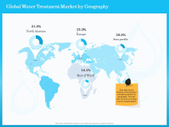 Monitoring And Evaluating Water Quality Global Water Treatment Market By Geography Ppt Icon Graphics Design PDF