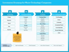 Monitoring And Evaluating Water Quality Investment Heatmap For Water Technology Companies Ppt Slides Master Slide PDF