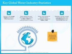 Monitoring And Evaluating Water Quality Key Global Water Industry Statistics Ppt Inspiration Deck PDF
