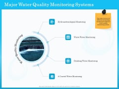 Monitoring And Evaluating Water Quality Major Water Quality Monitoring Systems Ppt Slides Objects PDF