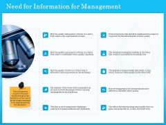 Monitoring And Evaluating Water Quality Need For Information For Management Ppt Outline Clipart PDF