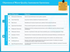 Monitoring And Evaluating Water Quality Objectives Of Water Quality Assessment Operations Ppt Professional Example Topics PDF
