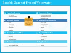 Monitoring And Evaluating Water Quality Possible Usage Of Treated Wastewater Ppt Icon Graphic Images PDF