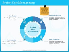 Monitoring And Evaluating Water Quality Project Cost Management Ppt Infographics Summary PDF