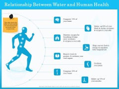 Monitoring And Evaluating Water Quality Relationship Between Water And Human Health Ppt Slides Display PDF