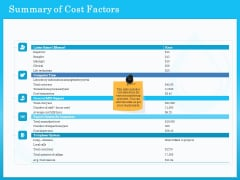 Monitoring And Evaluating Water Quality Summary Of Cost Factors Ppt Summary Topics PDF