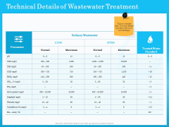 Monitoring And Evaluating Water Quality Technical Details Of Wastewater Treatment Ppt Professional Backgrounds PDF