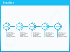 Monitoring And Evaluating Water Quality Timeline Ppt Slides Themes PDF