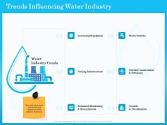 Monitoring And Evaluating Water Quality Trends Influencing Water Industry Ppt Inspiration Pictures PDF