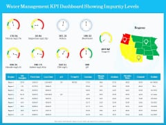 Monitoring And Evaluating Water Quality Water Management KPI Dashboard Showing Impurity Levels Ppt Show Design Inspiration PDF