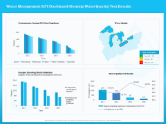 Monitoring And Evaluating Water Quality Water Management KPI Dashboard Showing Water Quality Test Results Ppt Professional Vector PDF