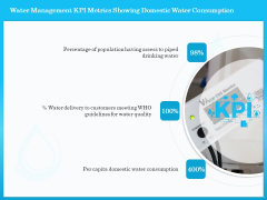 Monitoring And Evaluating Water Quality Water Management KPI Metrics Showing Domestic Water Consumption Ppt Layouts Tips PDF