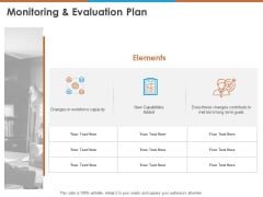 Monitoring And Evaluation Plan Ppt PowerPoint Presentation Professional Design Inspiration PDF